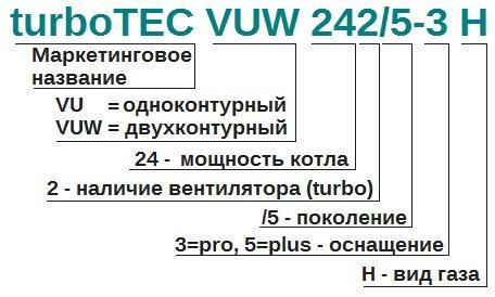 Vaillant turboTEC pro VUW 202/5-3 2