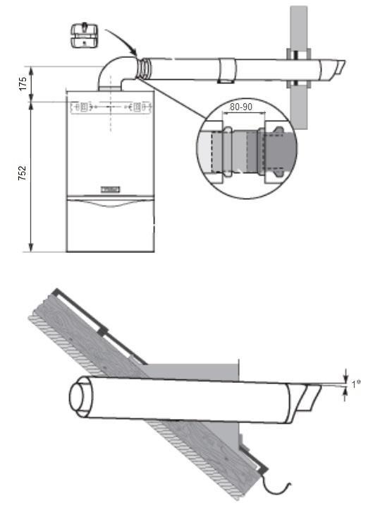 Коаксиальный горизонтальный комплект 60-100 turboTEC