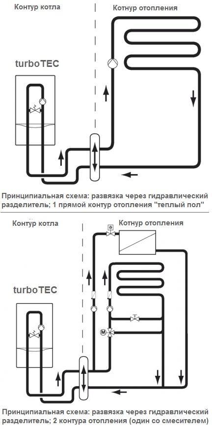 Принципиальная схема подключения котла turbotec гидравлический разделитель