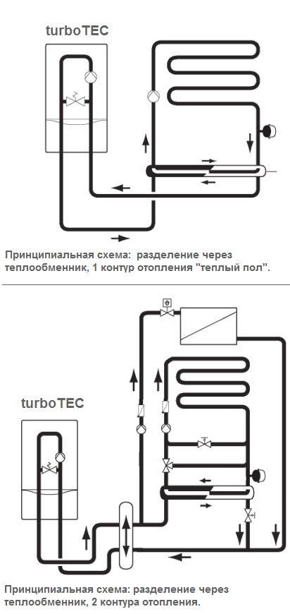 Принципиальная схема подключения котла turbotec через теплообменник