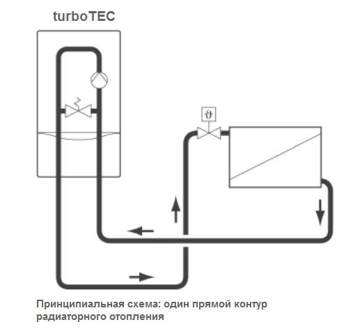 Принципиальная схема подключения котла turbotec plus 1 контур