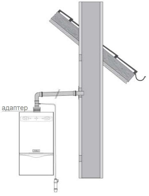 Адаптер для перехода с ∅ 60 на ∅ 80 мм с забором воздуха из помещения для котлов turboTEC
